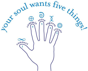Janet Conner - soul wants 5 things